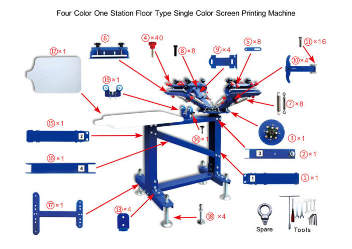 » MK-F411C  Floor Type Micro-adjust 4 Color 1 Station Single Wheel Overprinting Screen Printing Machine